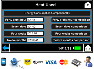 LanTen Heat Meter
