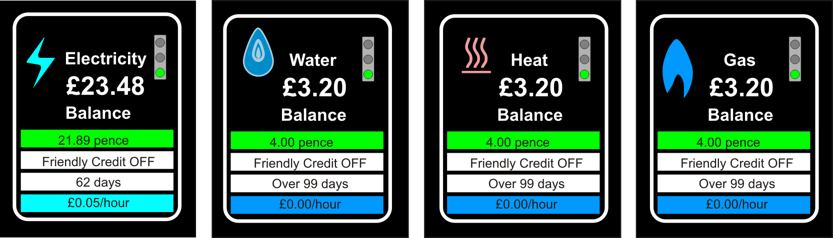 HeatPlus™ Heat Meter, Home Energy Monitor and Controller